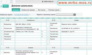 Персональная страница пользователя сайта МРКО